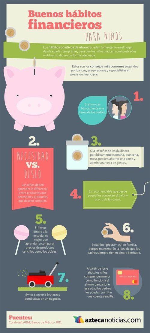 Ideas para ayudarte con tus finanzas